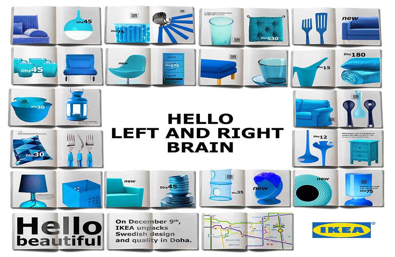 IKEA-Brain
